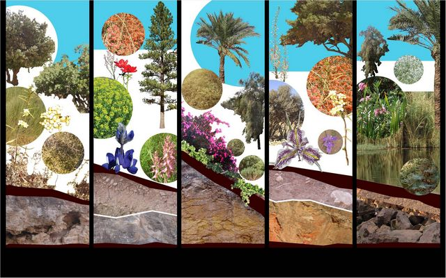 5 habitats are being re-created 'ex situ' at the RBG in Jordan